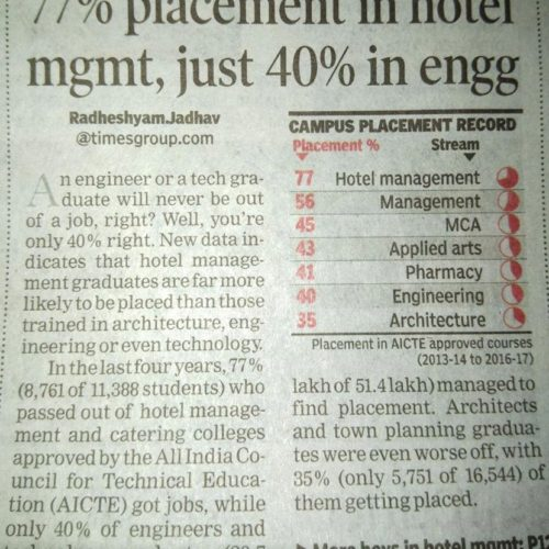 77% Placement in Hotel Management | Pinnacle IHM